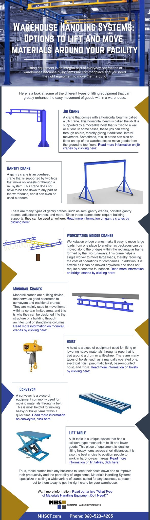 Warehouse Handling Systems Infographic