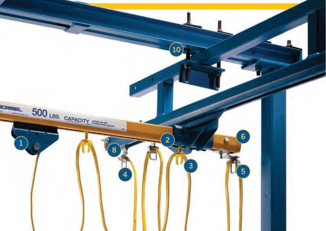 The Components of Gorbel's Workstation Bridge Cranes